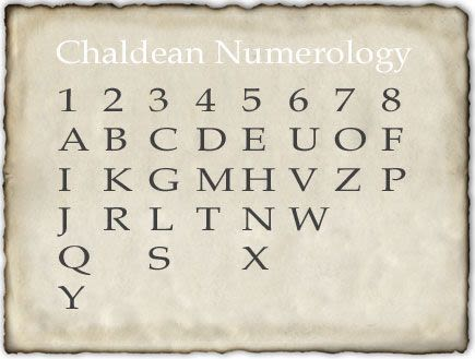 The Truth About Numerology and Why It Works 2