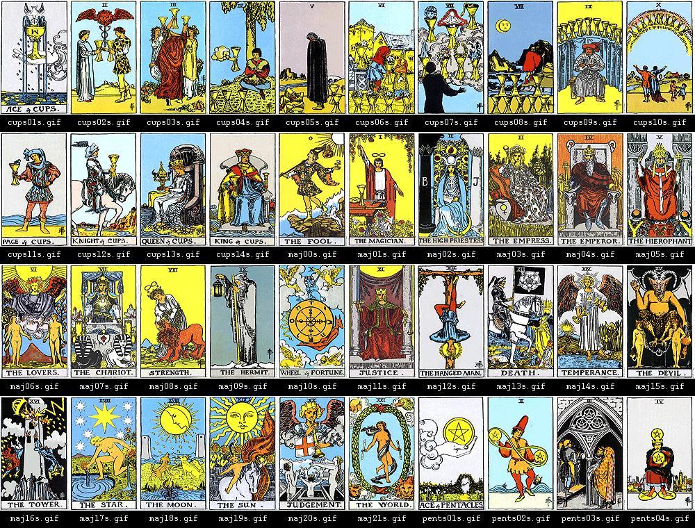 Understanding the Tarot Card Deck--Part I 2